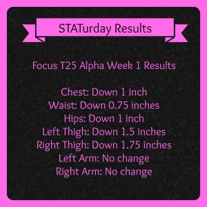 Focus T25 Alpha Week 1 Results